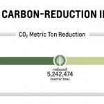 Chevy Carbon Reduction Initiative Project Wins Certificate