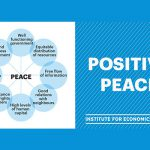 PJI JOURNAL Spring/Summer 2021: Measuring Peace for Sustainable Development